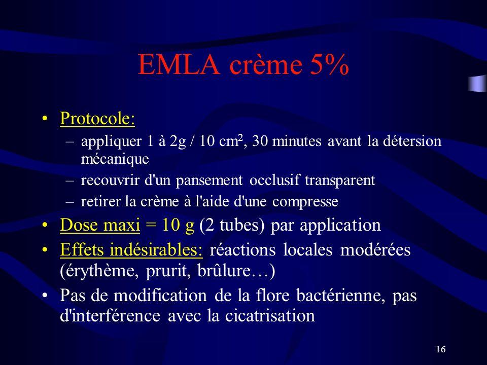 EMLA crème 5% Protocole: Dose maxi = 10 g (2 tubes) par application