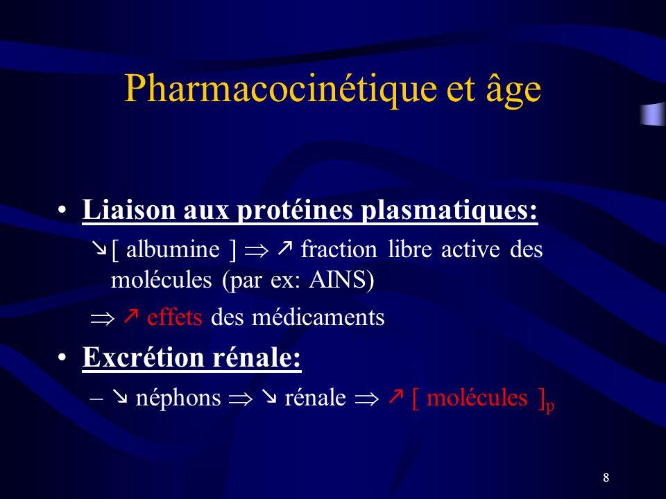 Pharmacocinétique et âge