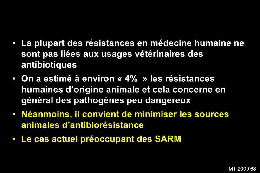 La plupart des résistances en médecine humaine ne sont pas liées aux usages vétérinaires des antibiotiques
