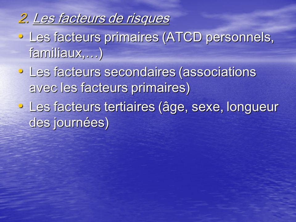 2. Les facteurs de risques