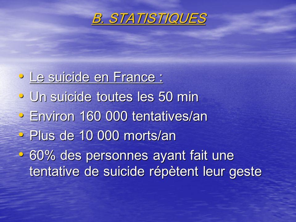 B. STATISTIQUES Le suicide en France : Un suicide toutes les 50 min. Environ 160 000 tentatives/an.