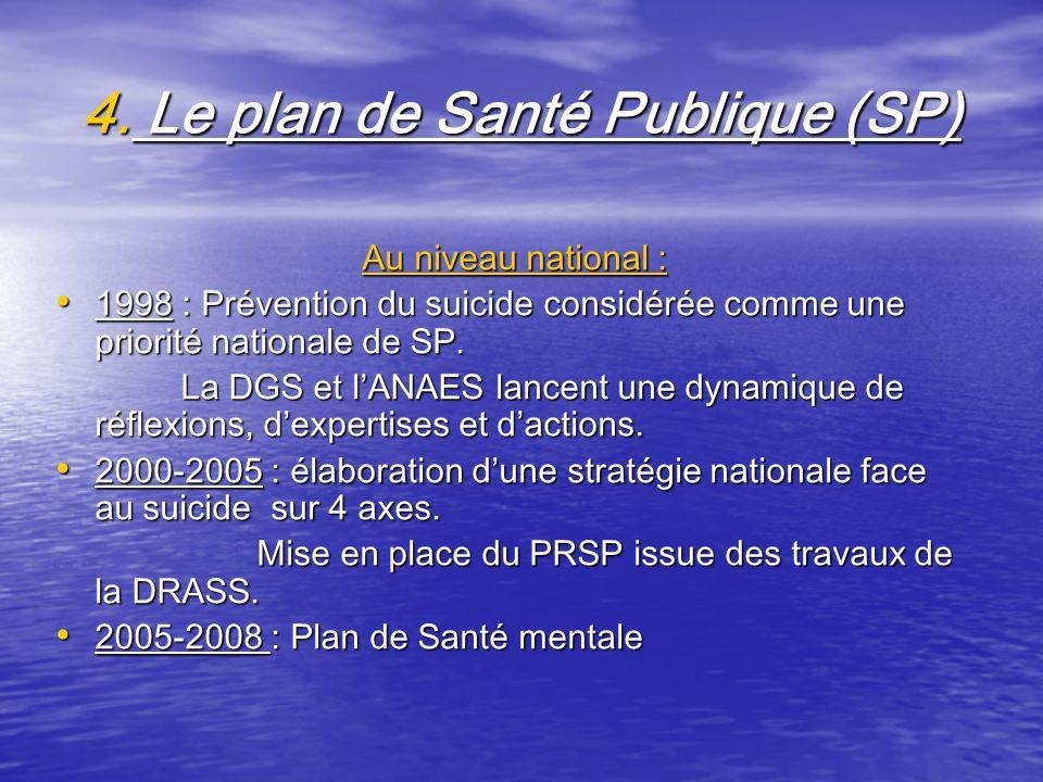 4. Le plan de Santé Publique (SP)