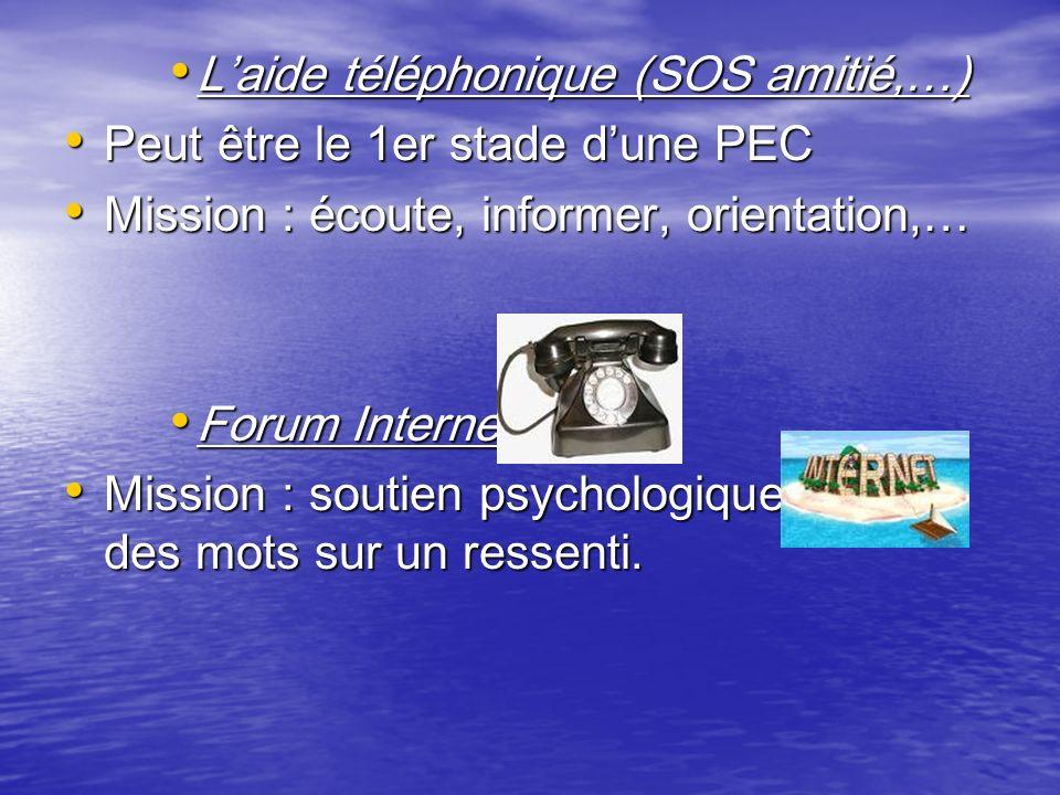 L'aide téléphonique (SOS amitié,…)