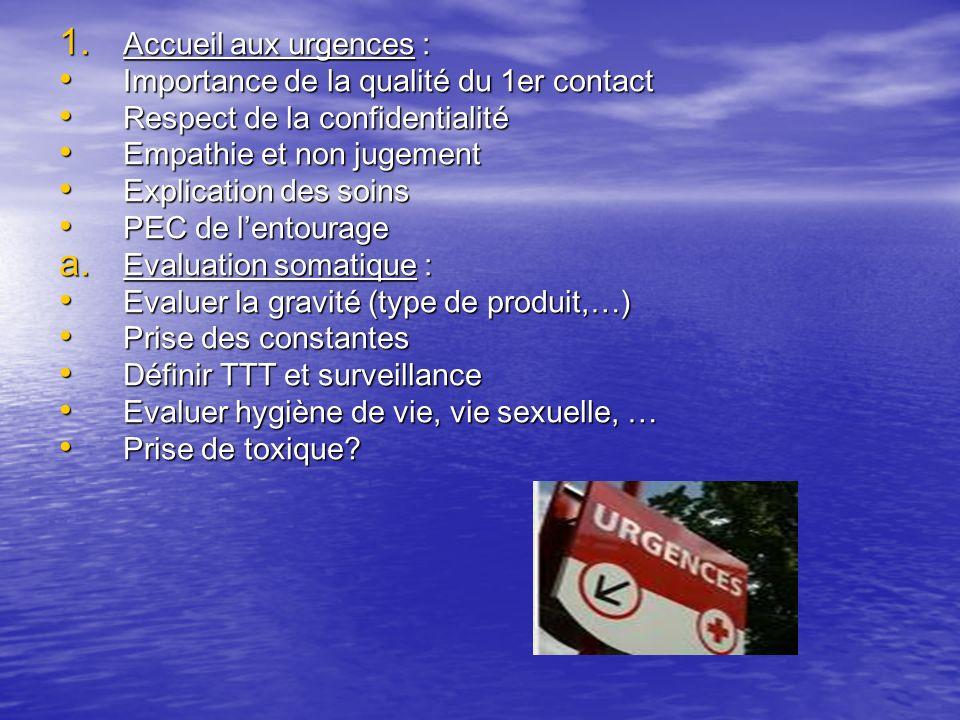 Accueil aux urgences : Importance de la qualité du 1er contact. Respect de la confidentialité. Empathie et non jugement.