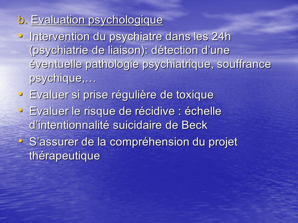 b. Evaluation psychologique