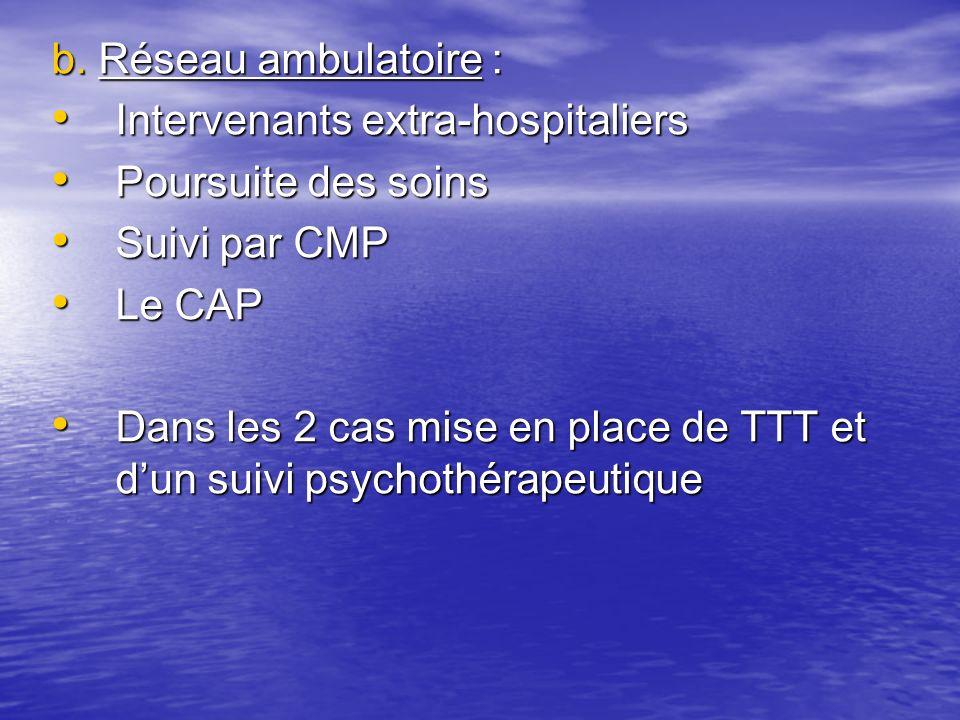 b. Réseau ambulatoire : Intervenants extra-hospitaliers. Poursuite des soins. Suivi par CMP. Le CAP.