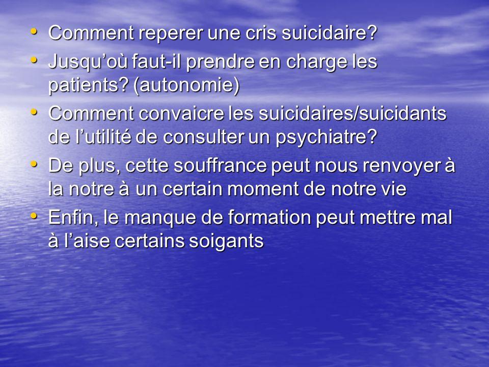 Comment reperer une cris suicidaire