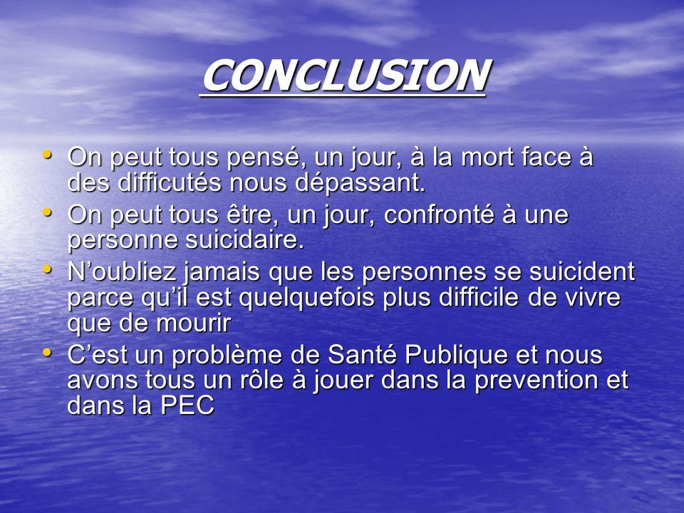 CONCLUSION On peut tous pensé, un jour, à la mort face à des difficutés nous dépassant.