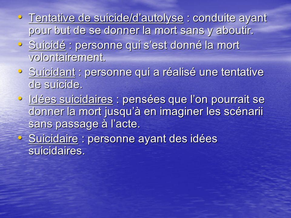Tentative de suicide/d'autolyse : conduite ayant pour but de se donner la mort sans y aboutir.
