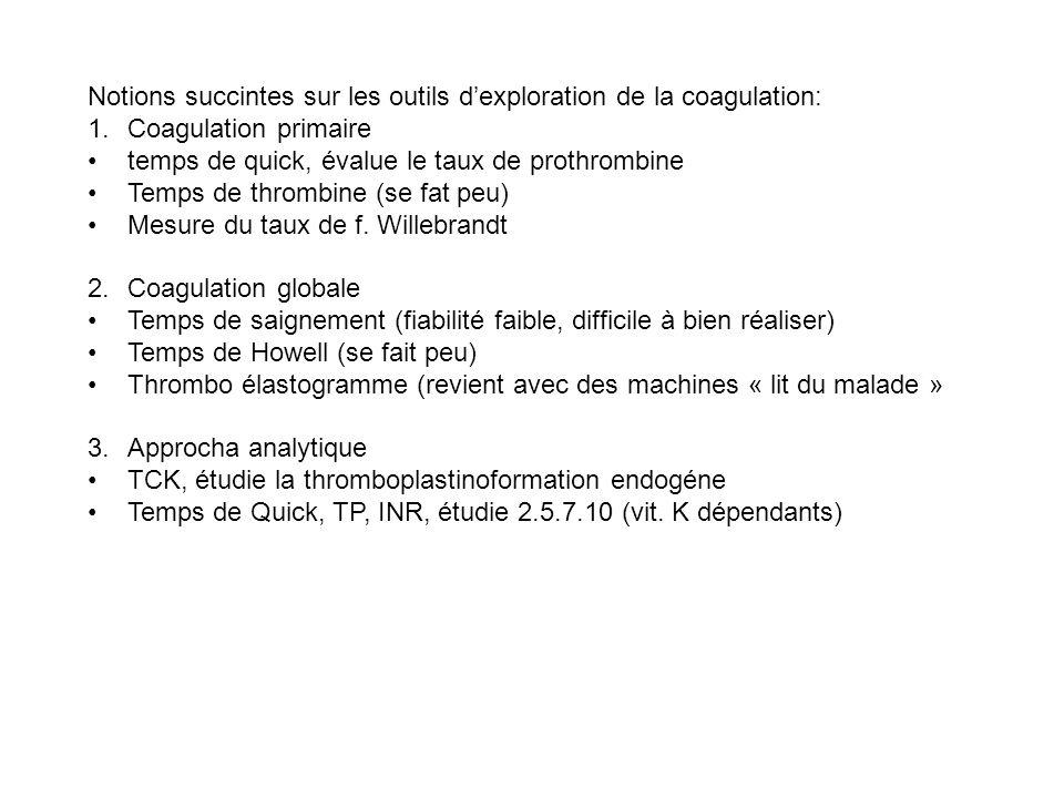 Notions succintes sur les outils d'exploration de la coagulation: