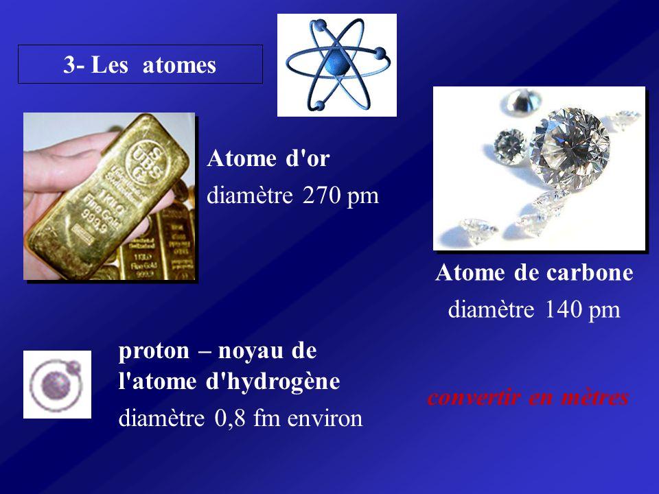 3- Les atomes Atome d or. diamètre 270 pm. Atome de carbone. diamètre 140 pm. proton – noyau de l atome d hydrogène.