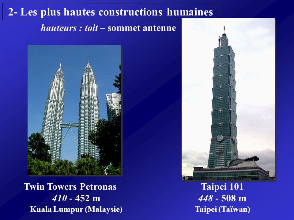 2- Les plus hautes constructions humaines