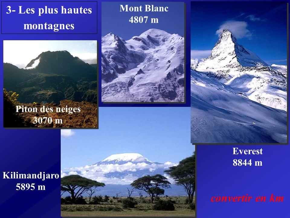 3- Les plus hautes montagnes