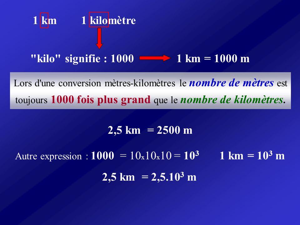 Autre expression : 1000 = 10x10x10 = 103 1 km = 103 m