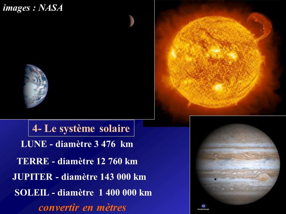 4- Le système solaire convertir en mètres