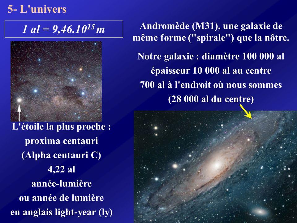 5- L univers Andromède (M31), une galaxie de même forme ( spirale ) que la nôtre. 1 al = 9,46.1015 m.