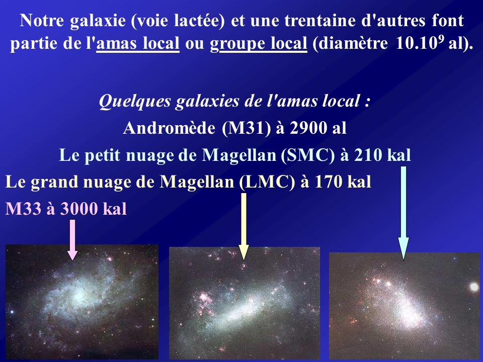 Quelques galaxies de l amas local :