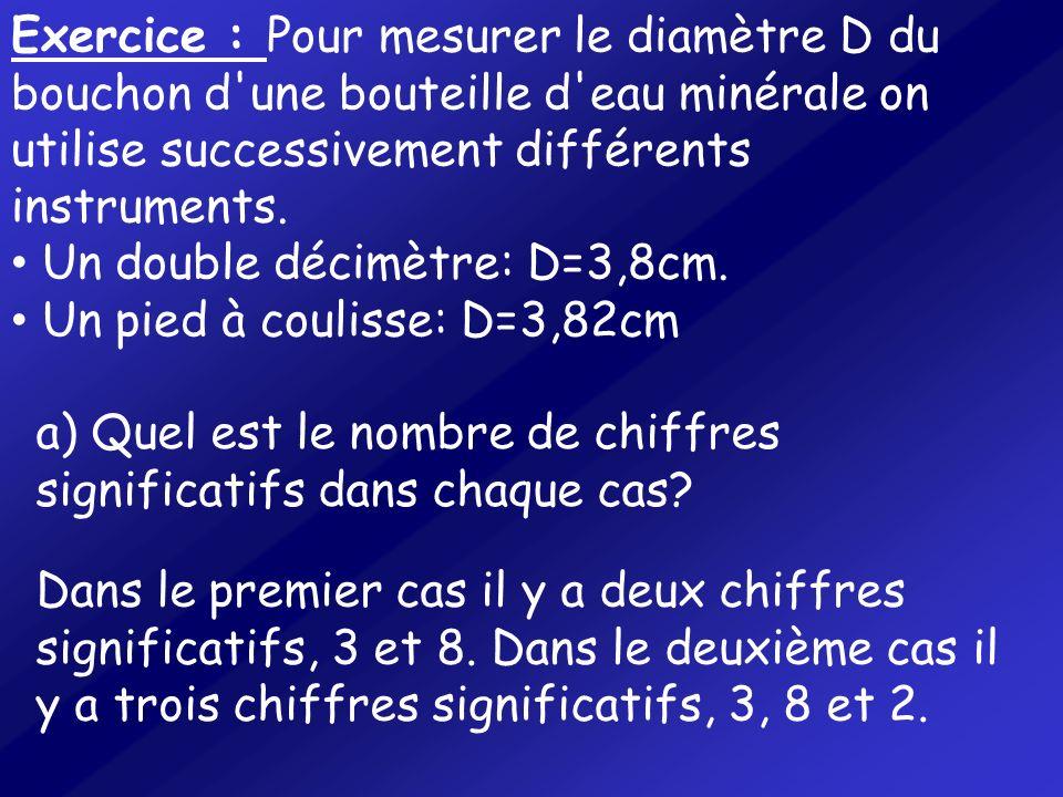 Exercice : Pour mesurer le diamètre D du bouchon d une bouteille d eau minérale on utilise successivement différents instruments.