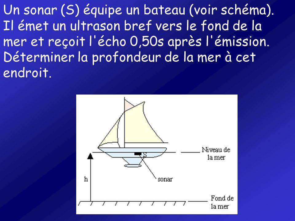 Un sonar (S) équipe un bateau (voir schéma)
