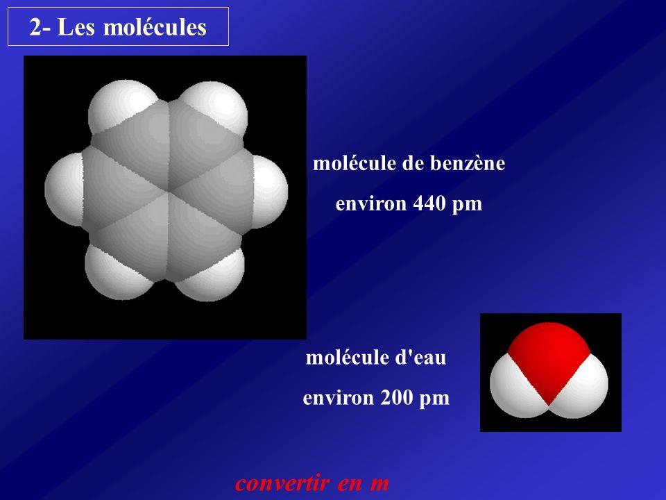 2- Les molécules convertir en m molécule de benzène environ 440 pm
