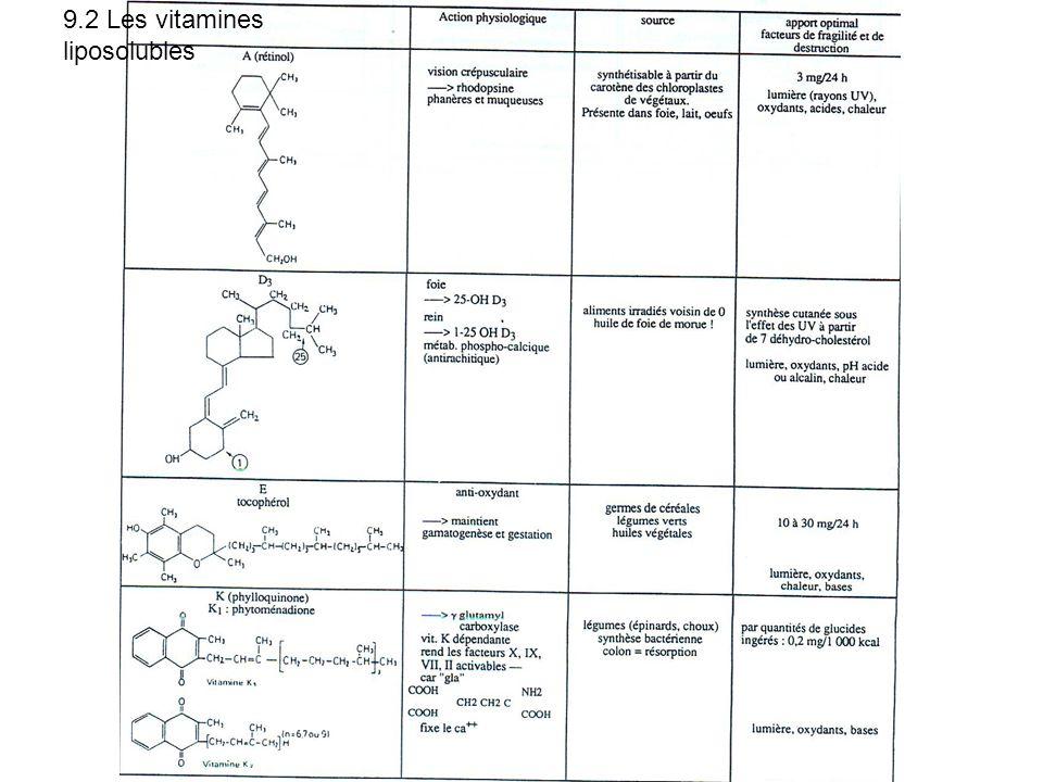 9.2 Les vitamines liposolubles