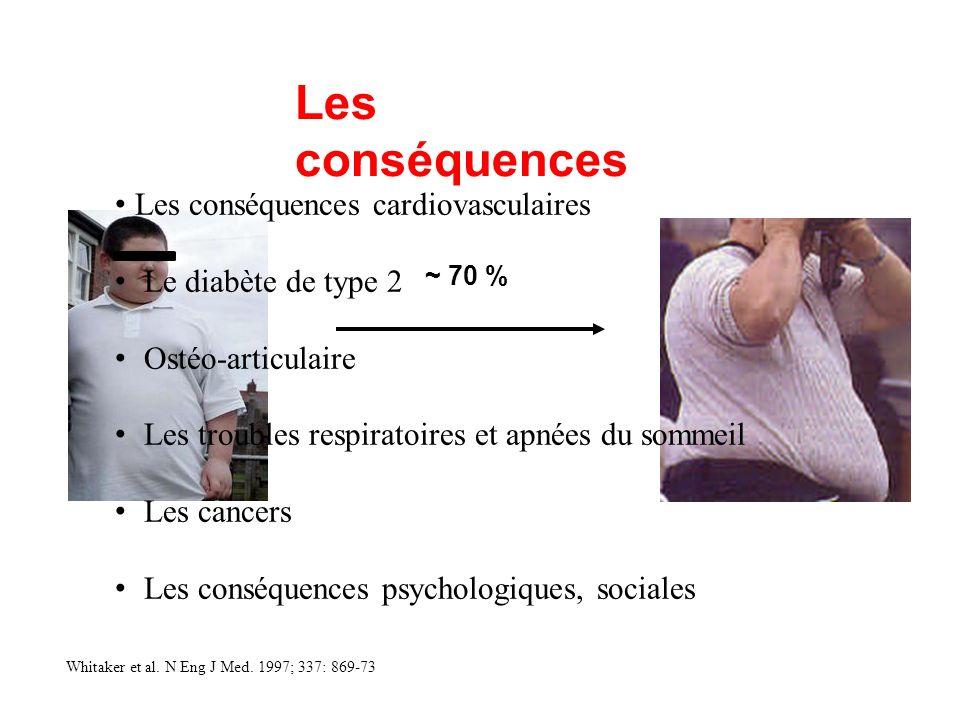 Les conséquences • Les conséquences cardiovasculaires