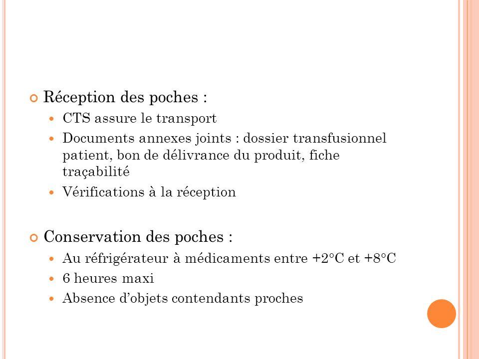 Conservation des poches :