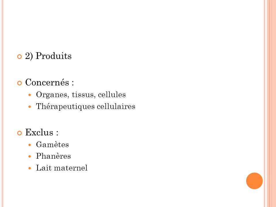 2) Produits Concernés : Exclus : Organes, tissus, cellules