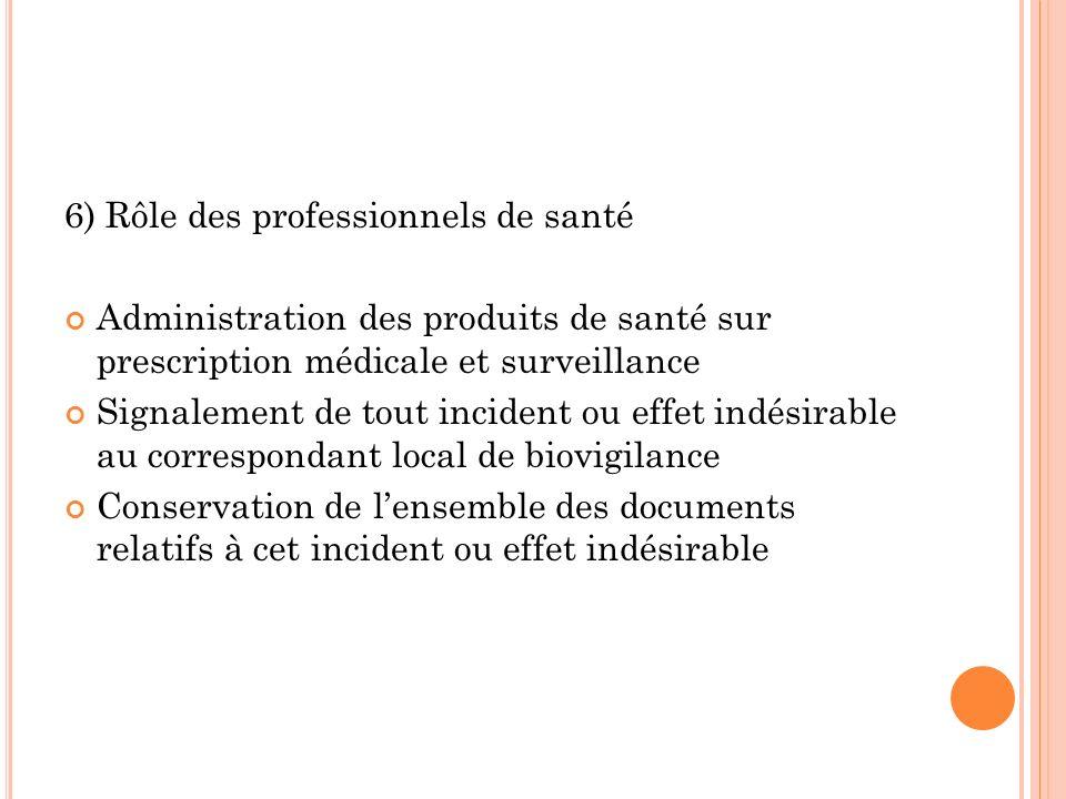 6) Rôle des professionnels de santé