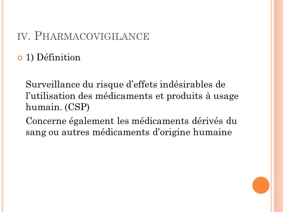 iv. Pharmacovigilance 1) Définition