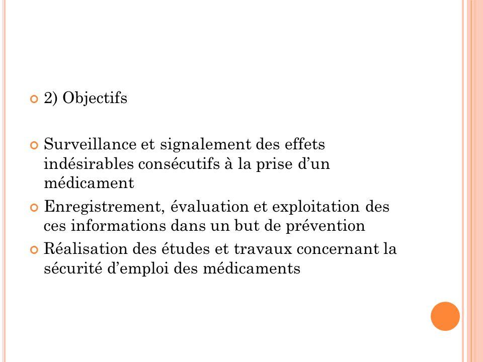 2) ObjectifsSurveillance et signalement des effets indésirables consécutifs à la prise d'un médicament.
