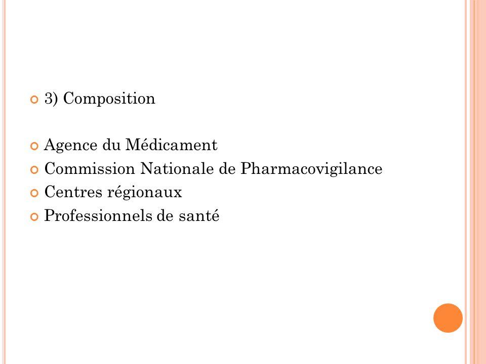 3) Composition Agence du Médicament. Commission Nationale de Pharmacovigilance. Centres régionaux.