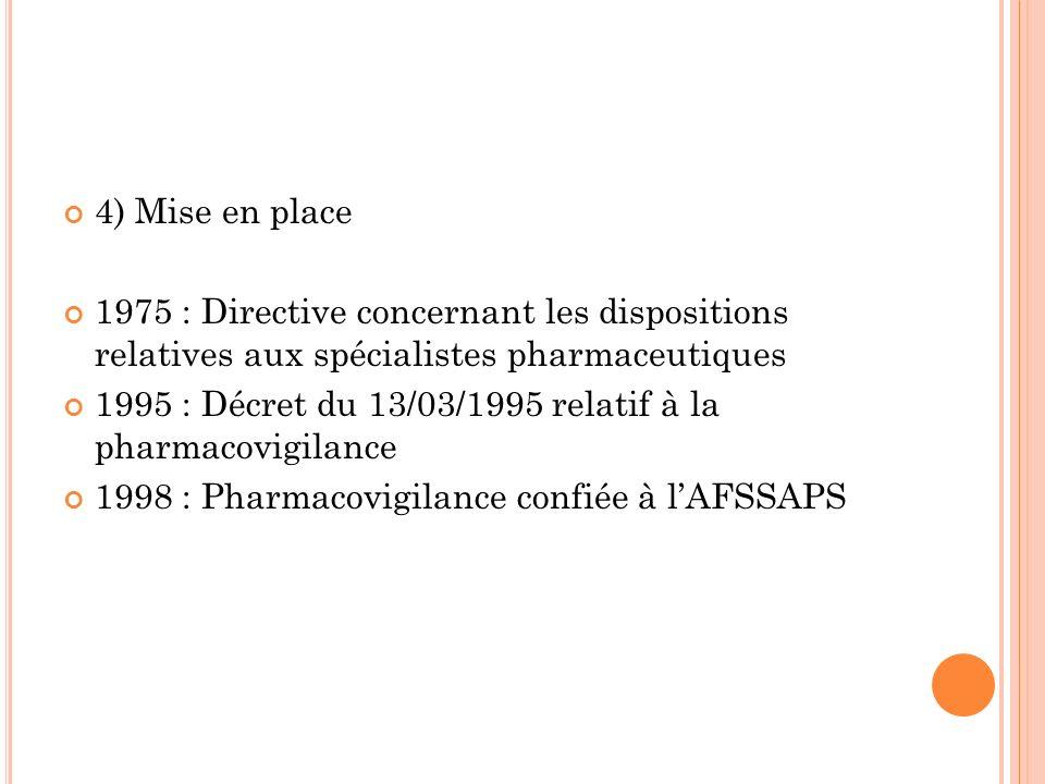 4) Mise en place 1975 : Directive concernant les dispositions relatives aux spécialistes pharmaceutiques.