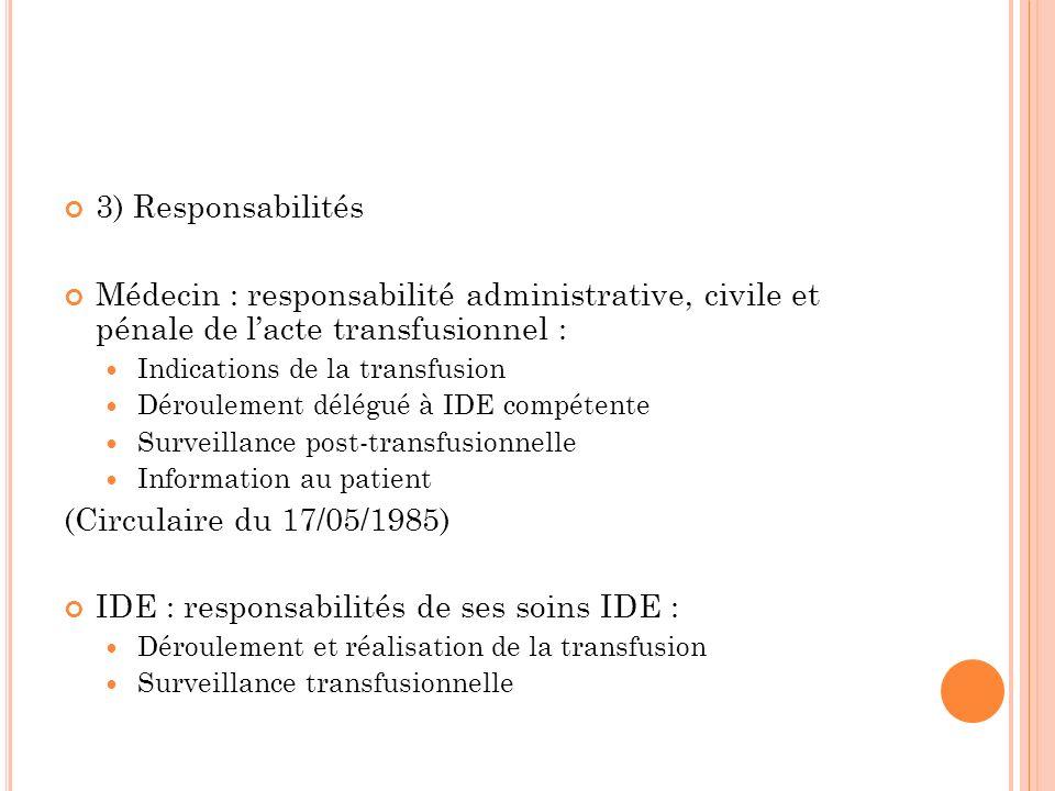 IDE : responsabilités de ses soins IDE :