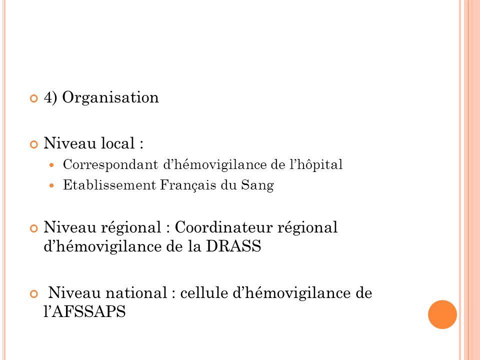 Niveau régional : Coordinateur régional d'hémovigilance de la DRASS
