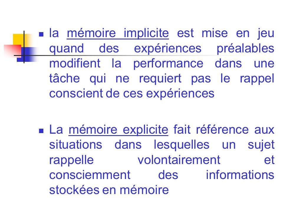 la mémoire implicite est mise en jeu quand des expériences préalables modifient la performance dans une tâche qui ne requiert pas le rappel conscient de ces expériences