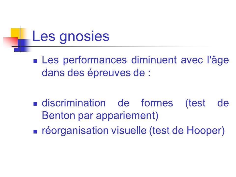 Les gnosies Les performances diminuent avec l âge dans des épreuves de : discrimination de formes (test de Benton par appariement)