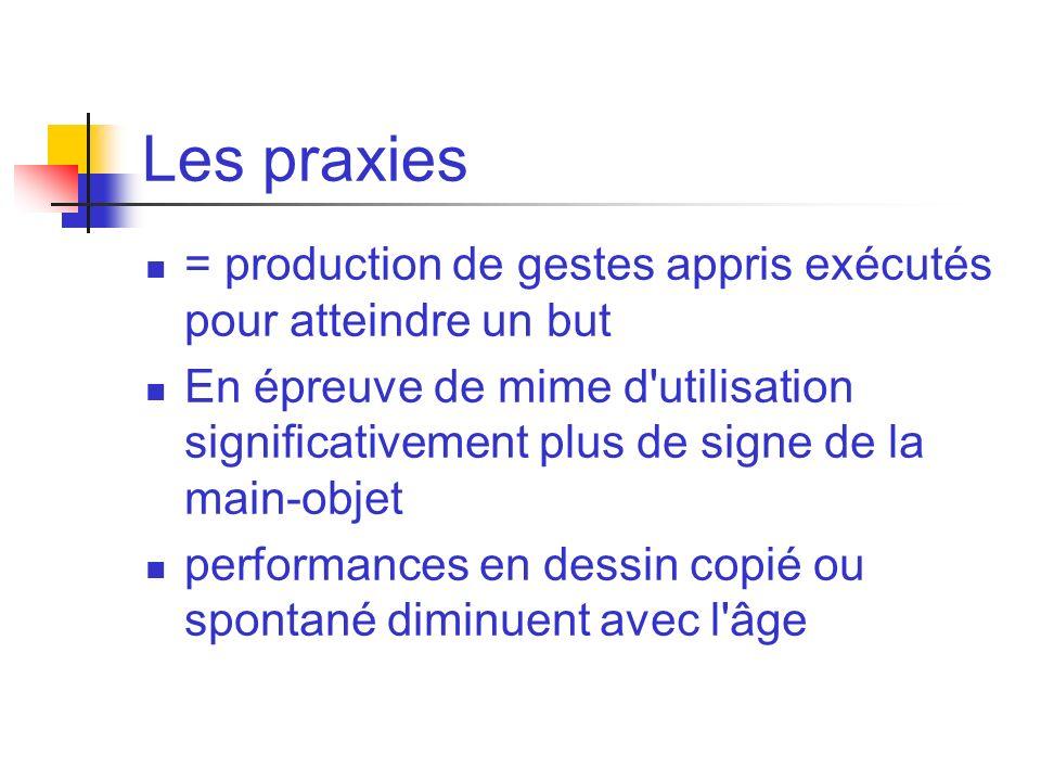 Les praxies = production de gestes appris exécutés pour atteindre un but.