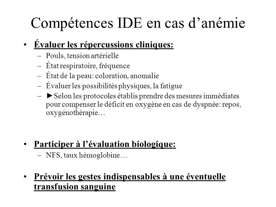 Compétences IDE en cas d'anémie