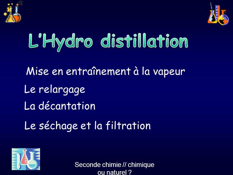 L'Hydro distillation Mise en entraînement à la vapeur Le relargage
