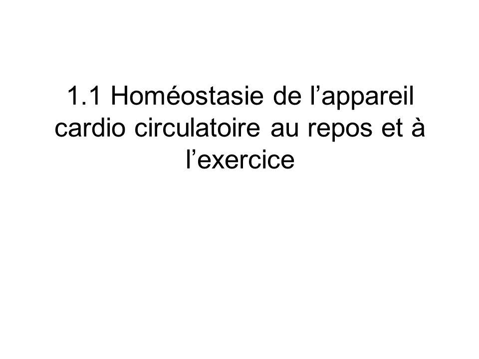 1.1 Homéostasie de l'appareil cardio circulatoire au repos et à l'exercice