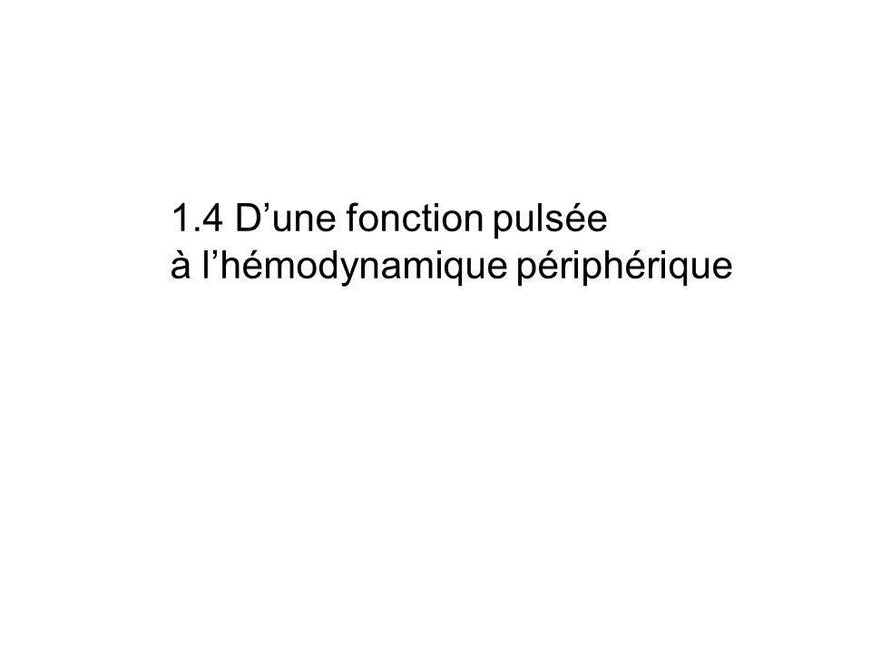 1.4 D'une fonction pulsée à l'hémodynamique périphérique