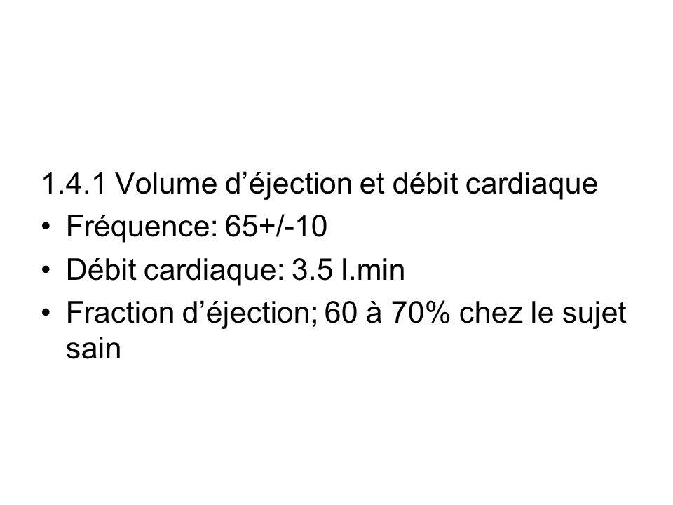 1.4.1 Volume d'éjection et débit cardiaque