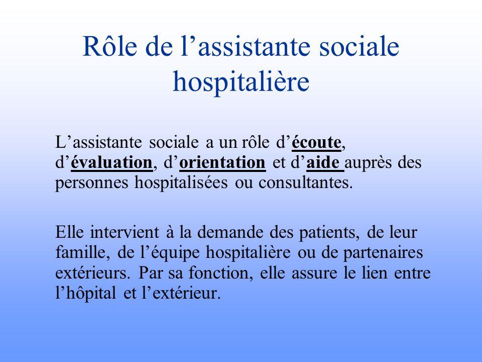 Rôle de l'assistante sociale hospitalière