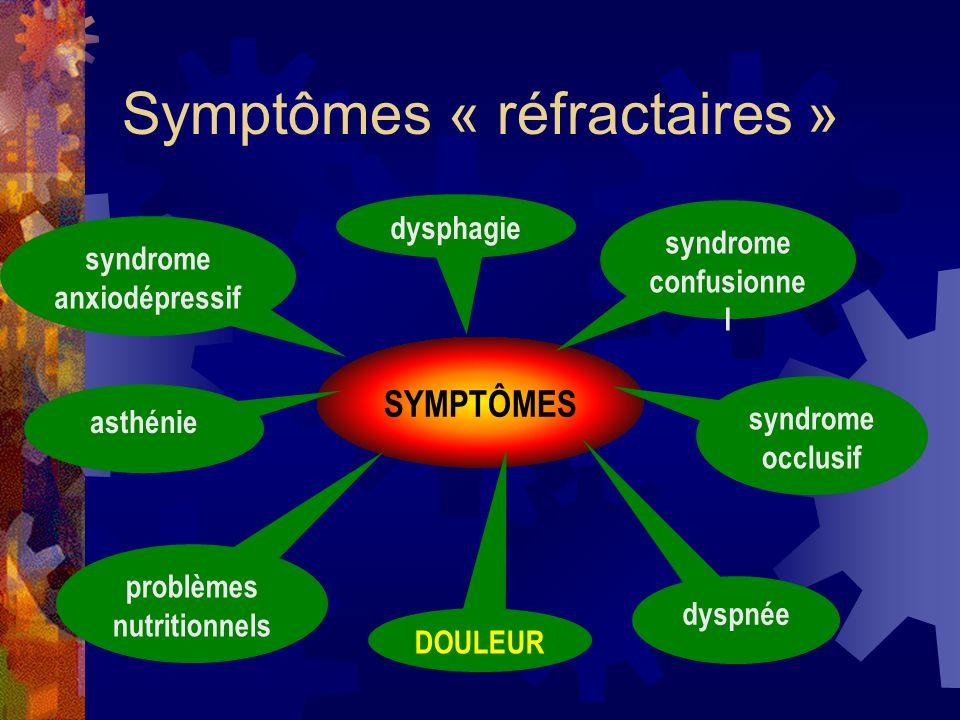 Symptômes « réfractaires »