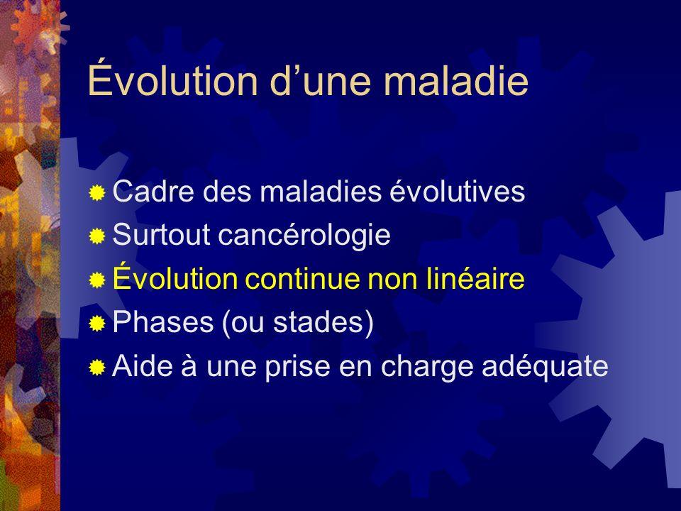 Évolution d'une maladie