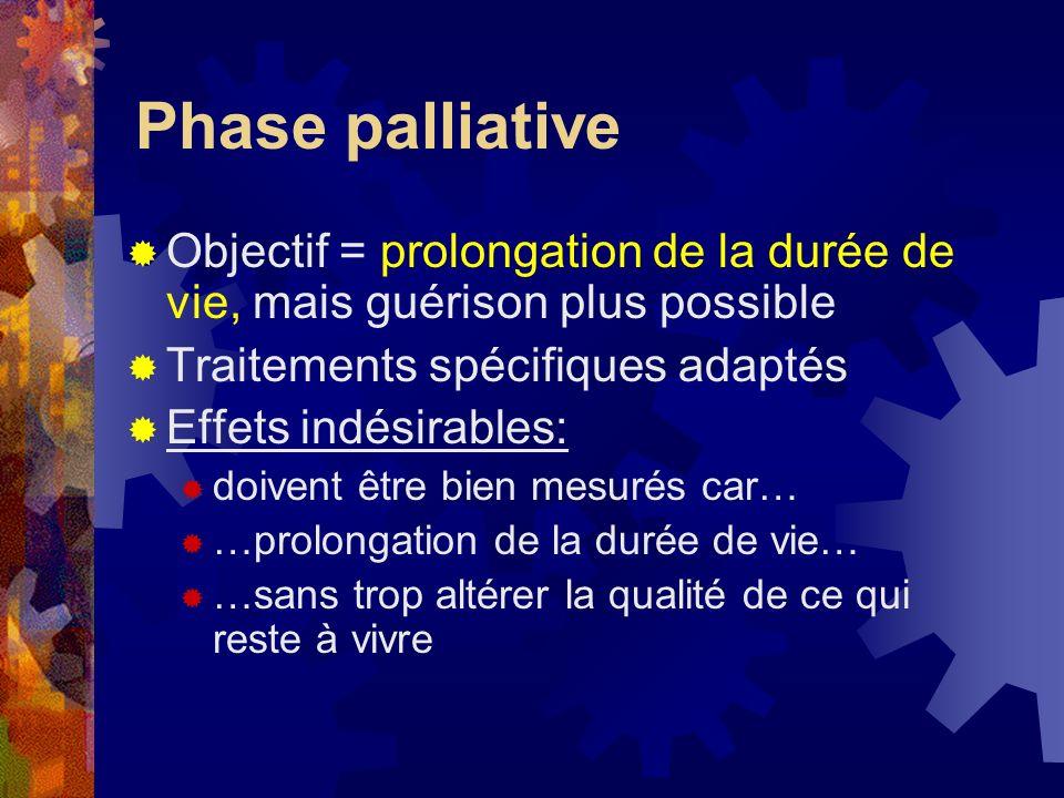 Phase palliative Objectif = prolongation de la durée de vie, mais guérison plus possible. Traitements spécifiques adaptés.