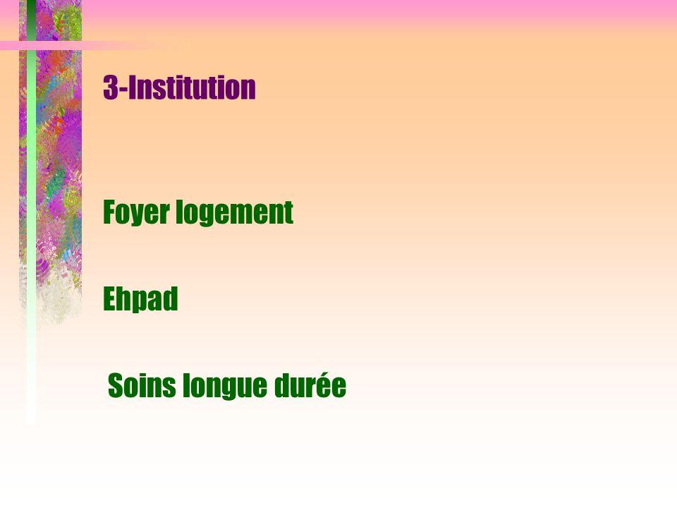 3-Institution Foyer logement Ehpad Soins longue durée
