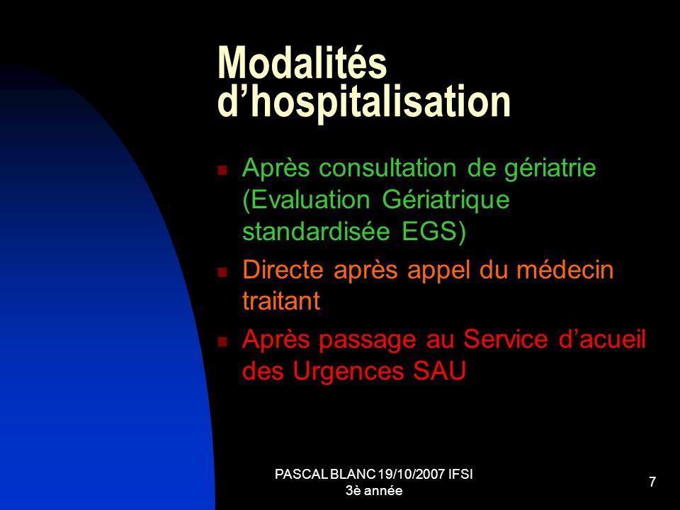 Modalités d'hospitalisation