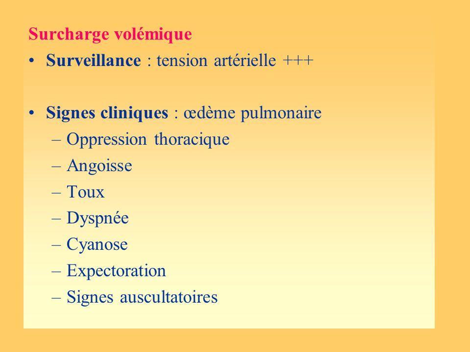 Surcharge volémique Surveillance : tension artérielle +++ Signes cliniques : œdème pulmonaire. Oppression thoracique.